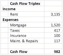 cash flow 3