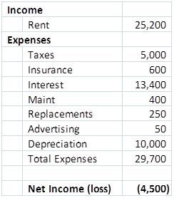 taxable-income