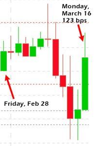 MBS volatility